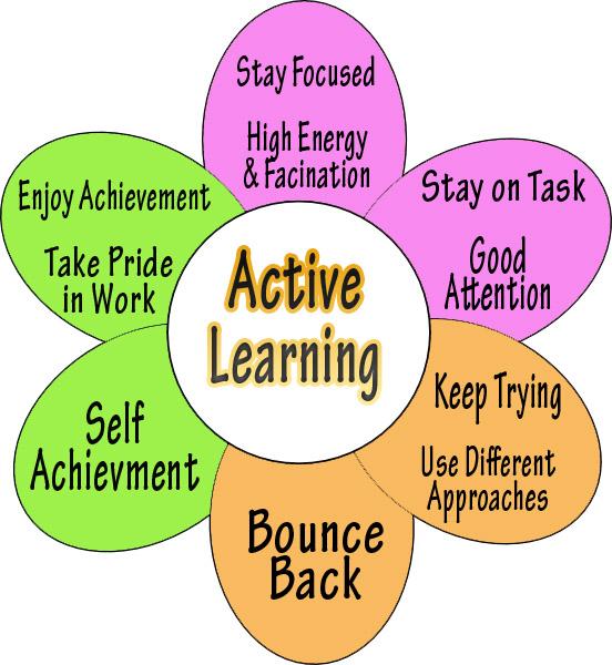 reflective teaching practice essay